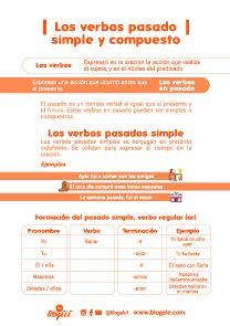 los verbos pasado simple y compuesto