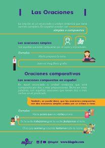 Las Oraciones en español